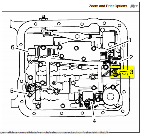 chevy tahoe transmission diagram