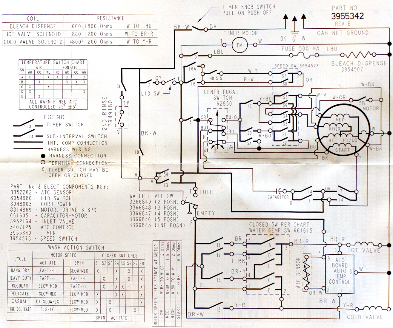 wiring diagram of ifb washing machine wiring diagram of washing machine motor i have a 3 speed motor out of a kenmore washing machine. i ... #13
