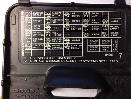 Nissan X Trail 2003 Fuse Box Diagram on nissan almera 2000 fuse box diagram
