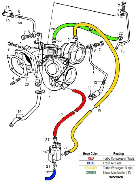 volvo xc90 turbo engine diagram books of wiring diagram \u2022 2005 vw jetta engine diagram i need diagrams for the vacuum hoses on the turbo 2006 volvo s60 2 5t rh