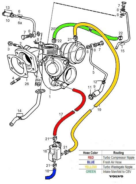 98 Volvo S70 Vacuum Diagram 2001 volvo v70 xc vacuum diagram ... on 2005 volvo xc90 wiring diagram, 1995 volvo 960 wiring diagram, 1998 dodge intrepid wiring diagram, 1998 bmw z3 wiring diagram, 1998 nissan sentra wiring diagram, 2004 volvo xc90 wiring diagram, volvo s70 wiring diagram, 2006 volvo xc90 wiring diagram, 1995 volvo 850 wiring diagram, 2004 volvo s60 fuse diagram, 1998 nissan pickup wiring diagram, 1999 volvo s80 fuse box diagram, 1991 volvo 740 wiring diagram, 1998 oldsmobile intrigue wiring diagram, 1998 cadillac seville wiring diagram, 1998 pontiac grand am wiring diagram, 1998 chevrolet suburban wiring diagram, 2003 volvo xc90 wiring diagram, 1990 volvo 740 wiring diagram, 1998 land rover discovery wiring diagram,