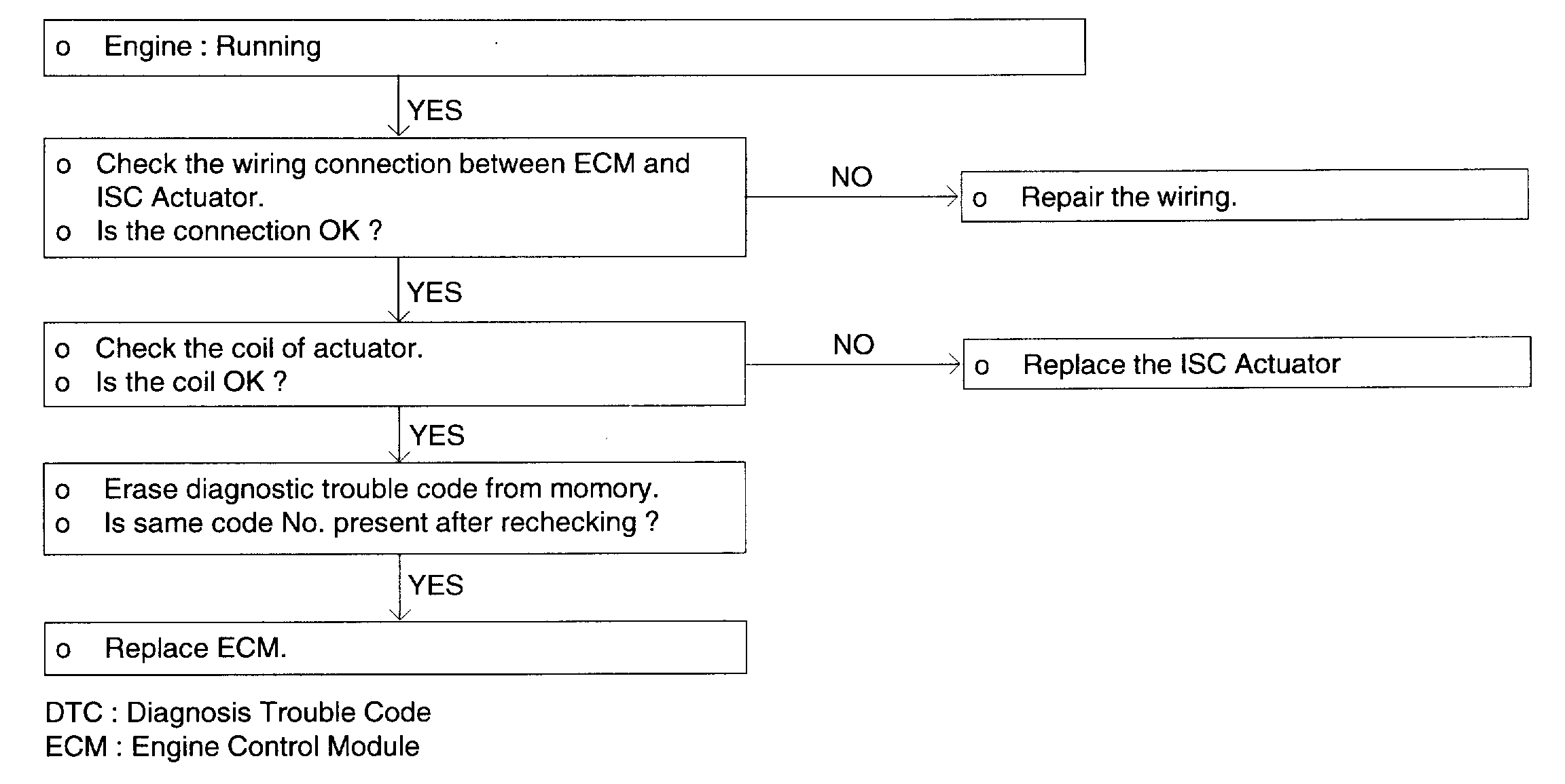 Ecm Sees 100 Tps At All Times Sensor Checks Ok Wiring To Number On Check 9e25abcb A32d 4f72 B9e4 9e25abc