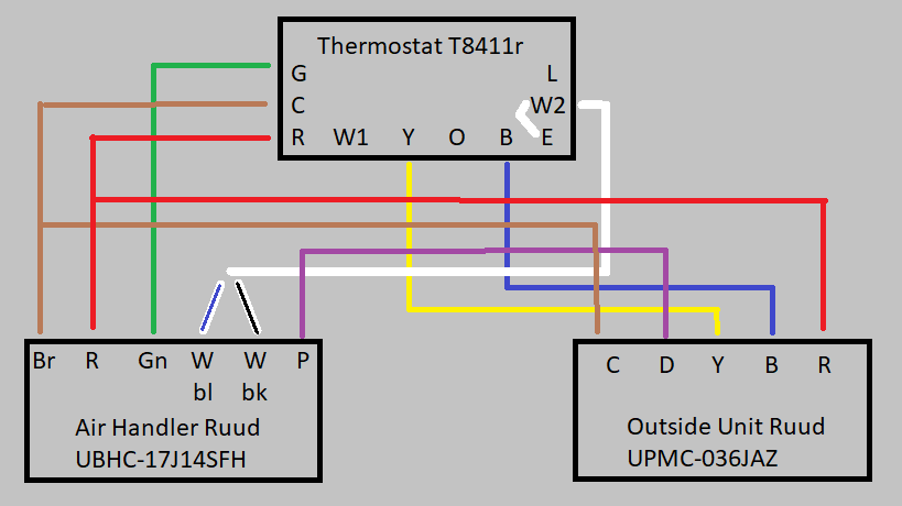 I need a basic wiring diagram for an old Ruud heat pump/air handler/t-stat.  my system has been complete disconnected and | Hvac Why Does My Heat Pump Wiring Diagram Show |  | JustAnswer