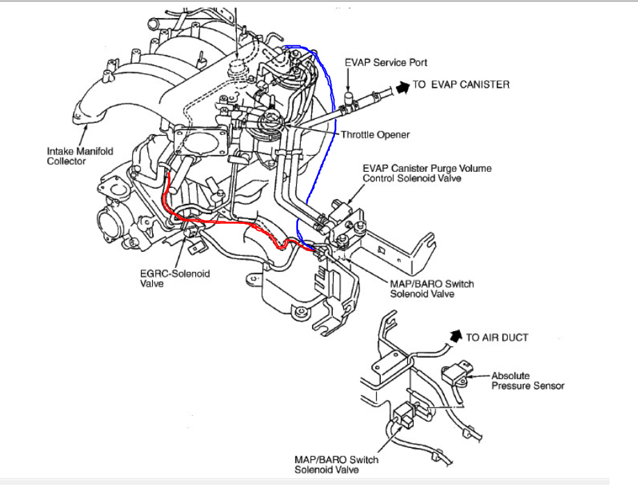 Bestseller  2003 Nissan Frontier Engine Diagram