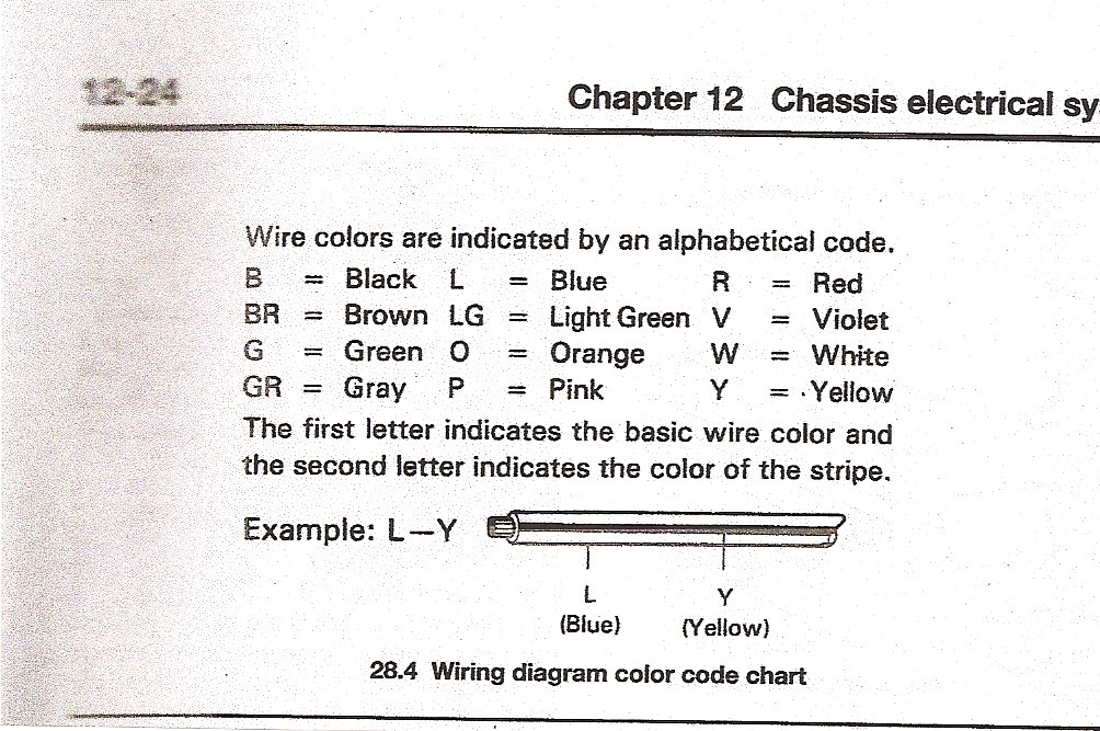 2009 11 12_224952_wiring toyota wiring diagram color codes toyota how to wiring diagrams 2013 toyota tacoma wiring harness color codes at mifinder.co