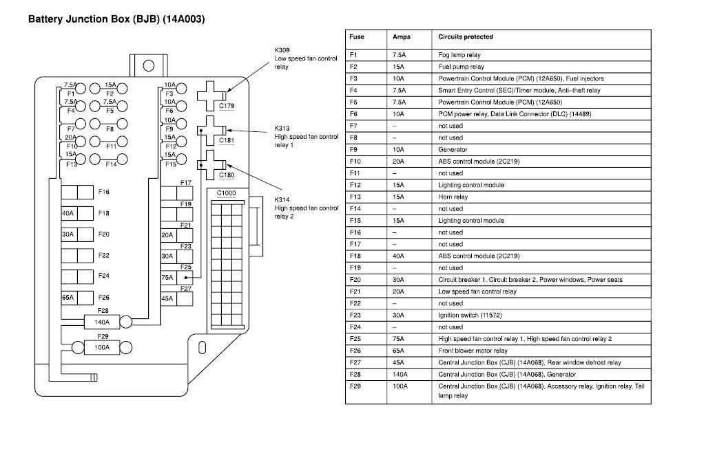 2014 Nissan Altima Fuse Box 2006 Chevy Equinox Engine Diagram Begeboy Wiring Diagram Source