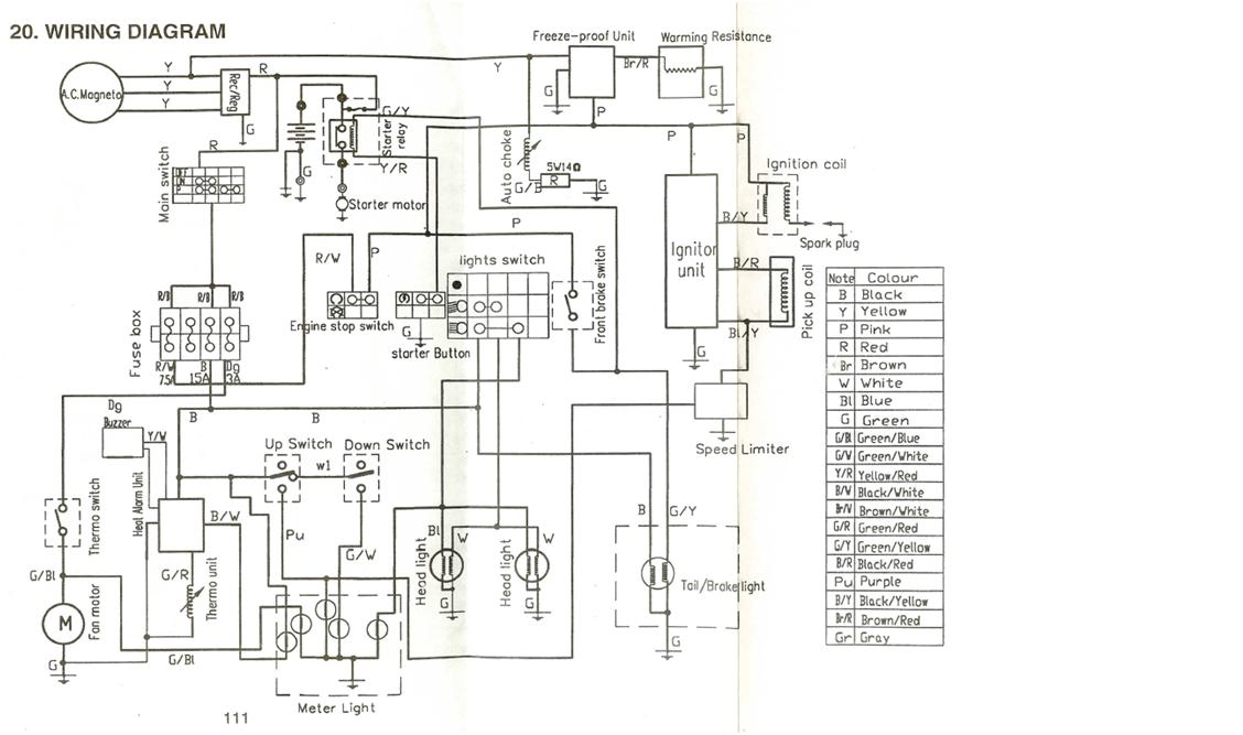 2002 kawasaki prairie 400 wiring diagram i am not getting spark from the pug on manco talon. help!