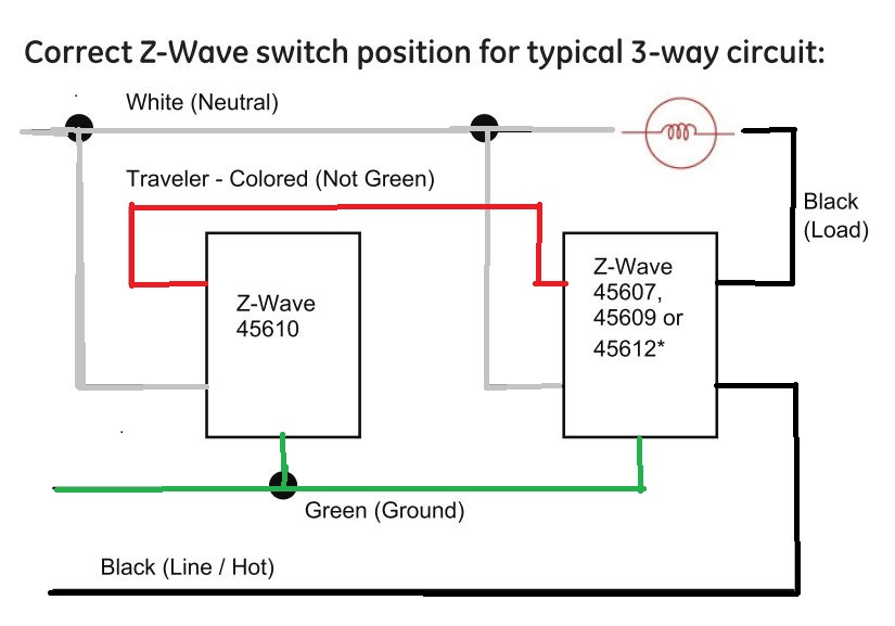 i would like to wire a 3 way dimmer in a circuit with Jasco Z Wave Dimmer 3 Way Wiring Diagram ge add on toggle switch control any