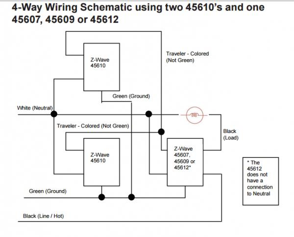 I am trying to install a GE in-wall smart dimmer ZW3005 with two aux ...