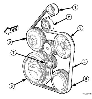 REPLACE FAN BELT ON 2012 DODGE RAM 1500 5.7 SERPENTINE BELT. NEED TO  REPLACE AND NEED A DIAGRAM. WE ARE FIXING IT OURJustAnswer