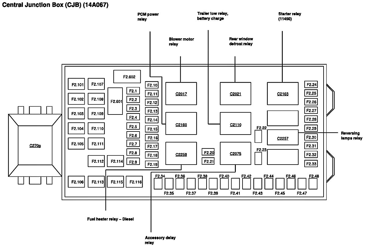 2000 Ford F 250 Tail Light Wiring Diagram Libraries Excursion Towing Lights 2004 350 Diagrams Scematic2004