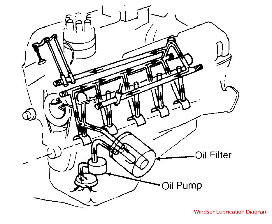351w engine diagram
