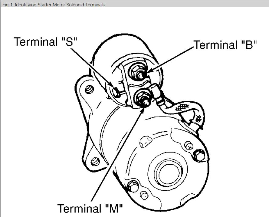 I Am Replacing The Starter On A Ford 2002 V8 E150 Van And I Forget