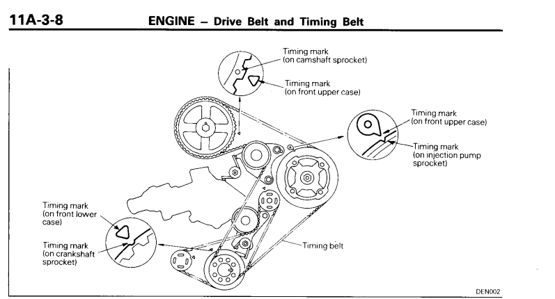 95 mitsubishi triton 2 5l turbo injector pump timing marks, I cant