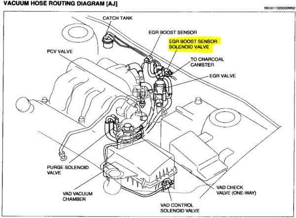 Mazda 6 V6 3 0L Engine Diagram / Mazda 6 V6 3 0l Engine ...