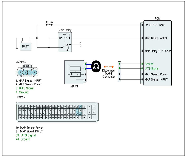 Maf Wiring Diagram 2004 Hyundai Santum Fe - Wiring Diagram