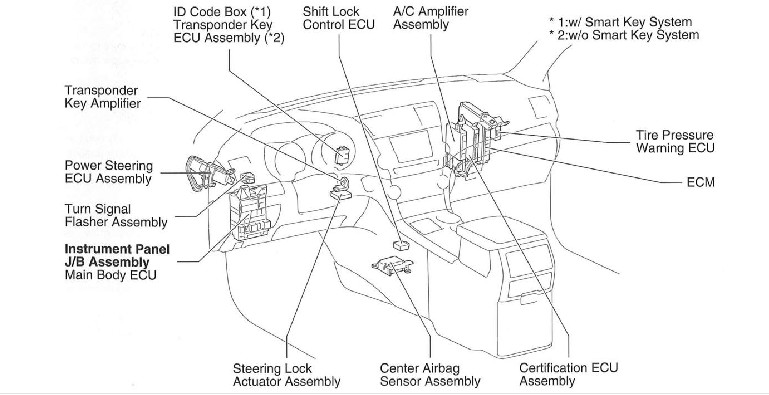 2010 Toyota Highlander Code C1203 In Abs Module No Codes In Ecm  Triad A Different Ecm With No