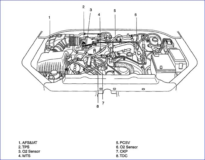 [DVZP_7254]   I need help with Vacuum hose diagram for 2006 Kia Sorrento LX. I'm putting  it back together and I need to know where | 2006 Kia Sorento Engine Diagram |  | JustAnswer