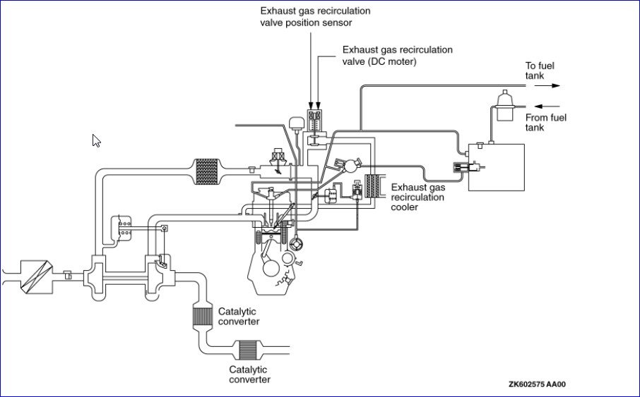 4m40 diesel pump wiring diagram