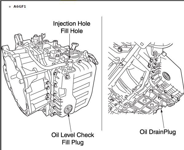 Where Do I Check The Level And Add Fluid For My 2013 Elantra
