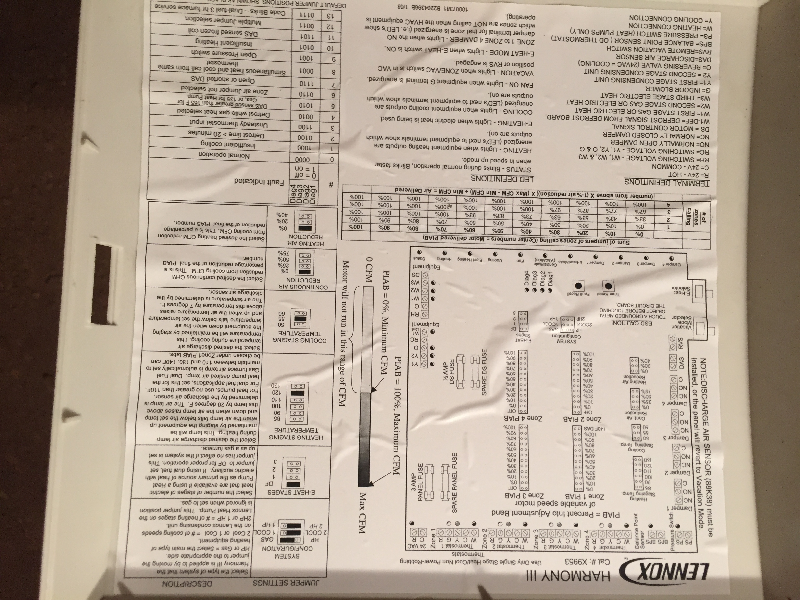 I have a Lennox SLP98V furnace a XC21 AC unit and a 3