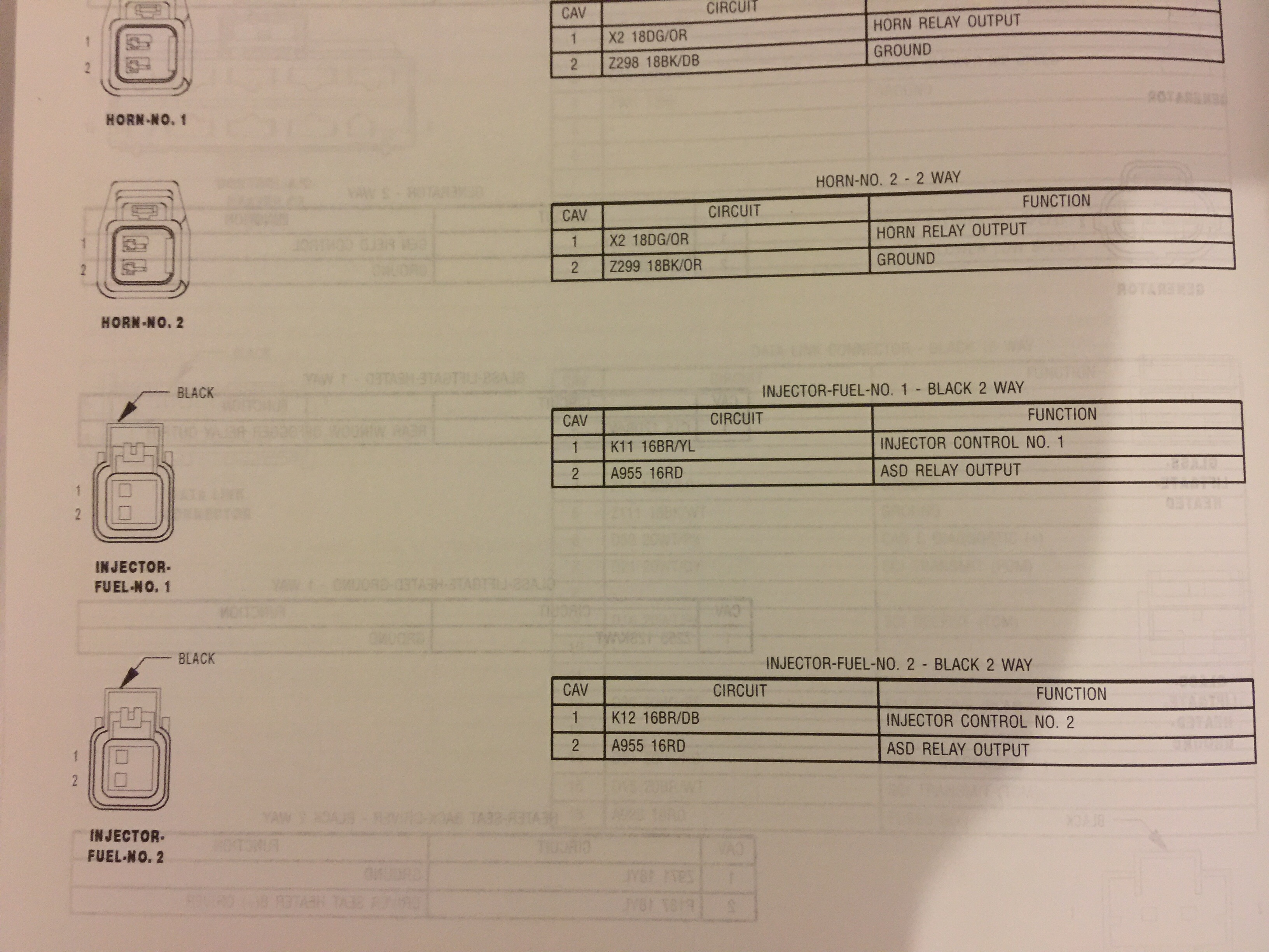 Please Help Me Here On 2006 Dodge Durango 5 7l V8 Slt As Per My Obd 2 Scanner Image Attached I Got P0201 03 And 04