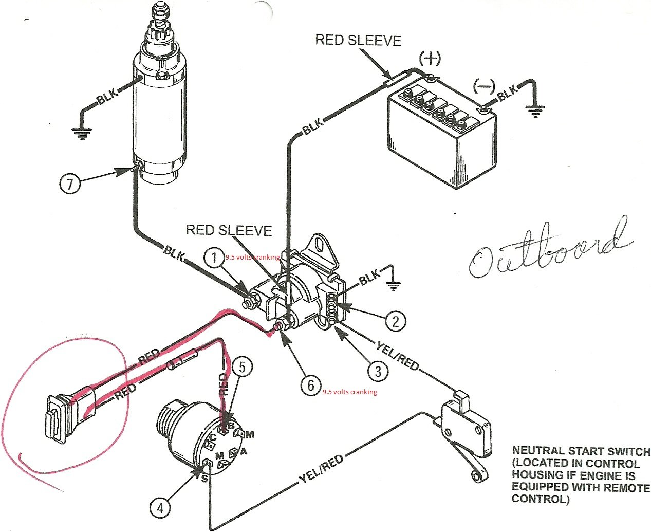 on 1979 wellcraft single trim solenoid wiring diagram