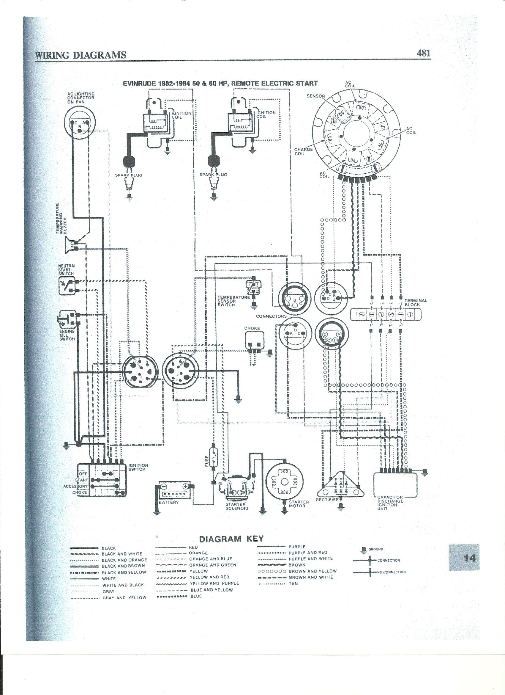 2003 Johnson 50 Hp Wiring Diagram | Wiring Schematic Diagram on