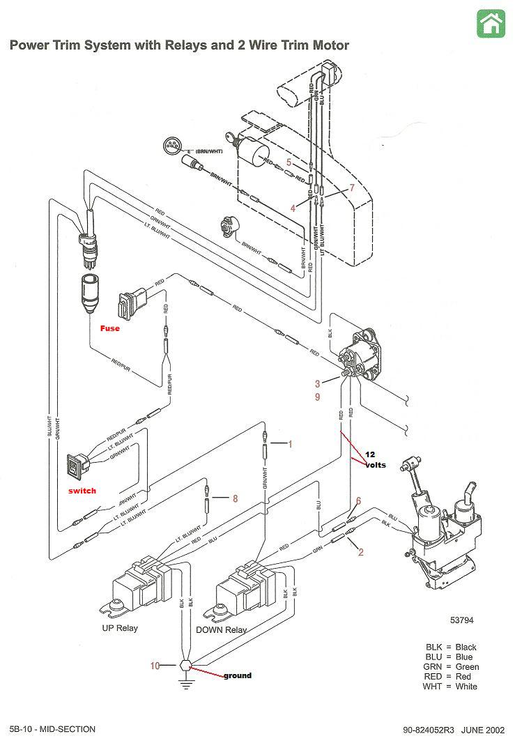 Excellent wiring diagram for mercury tilt and trim ideas best astonishing mercury trim wiring diagram contemporary best image asfbconference2016 Images