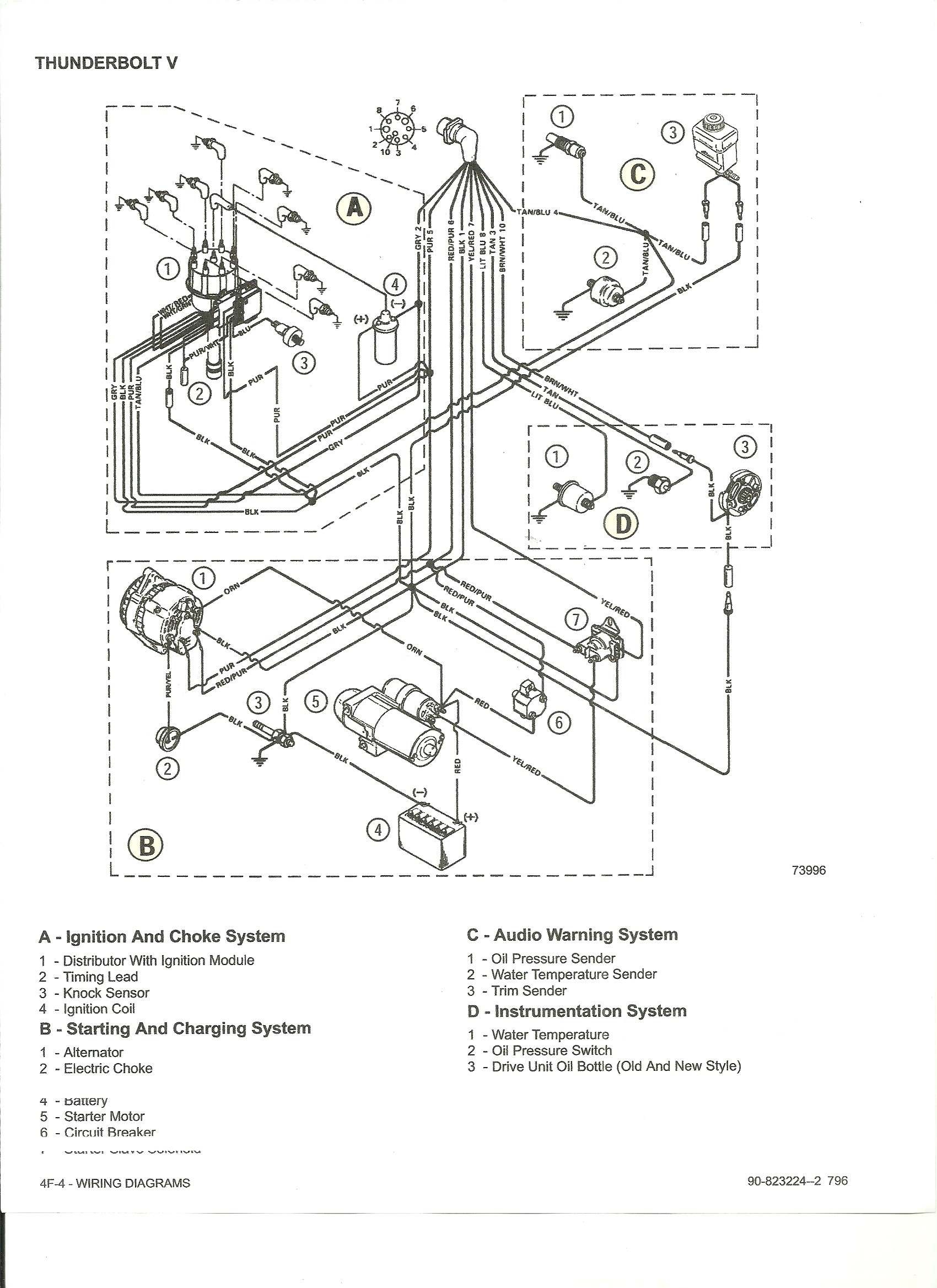 Wiring Diagram 1998 502 Omc