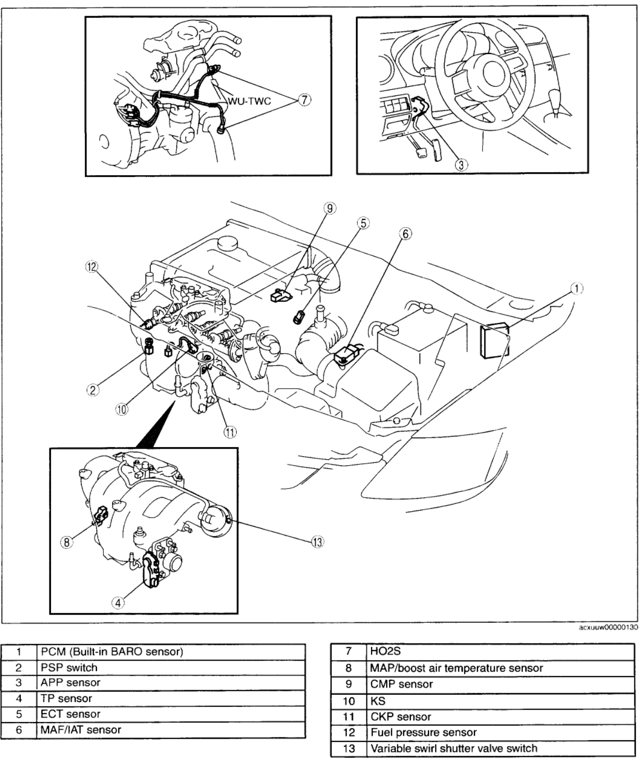 Mazda Cx 7 Engine Diagram Layout Wiring Diagrams 2007 3 Where Is The Ect Sensor Located On A Rh Justanswer Com 2008