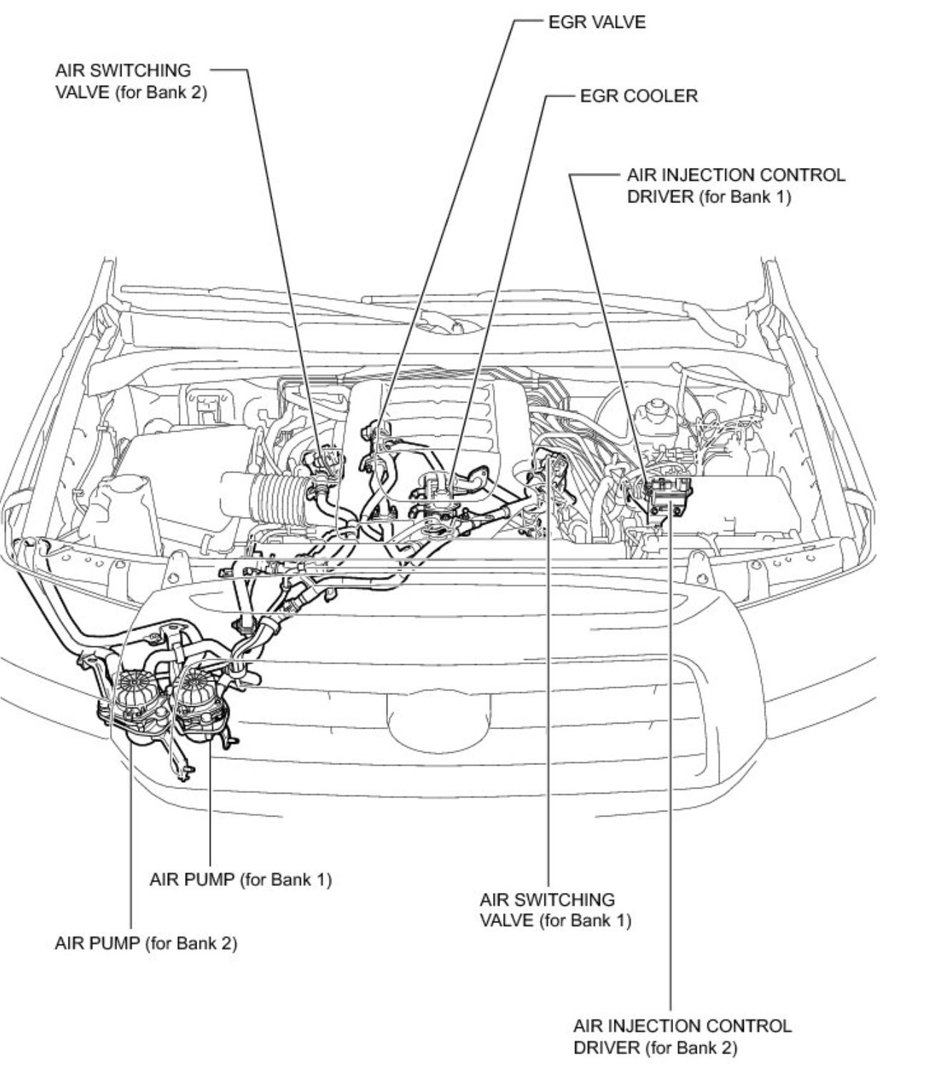 Got A P2440 Code On My 2011 Tundra 4 6 Liter V8  Wanted To Know How Difficult The Repair Is And