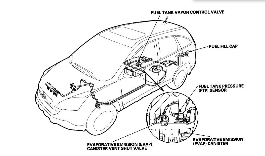 2008 Crv P2422 Blockage Changed E G Valve Up By Engine New Gas Cap