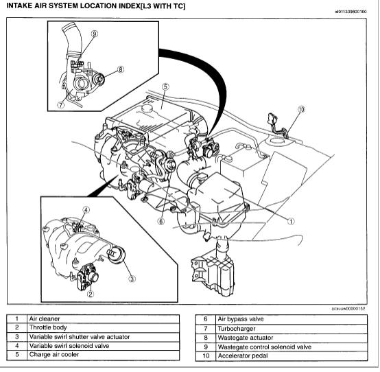 I Drive A 2008 Mazda Cx 7 I Have A Check Engine Light On