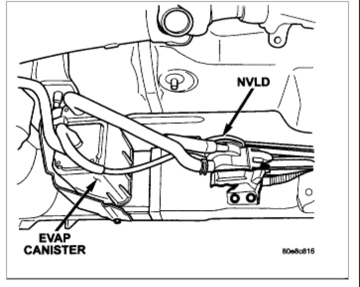 Dodge Dakota Evap System User Manuals