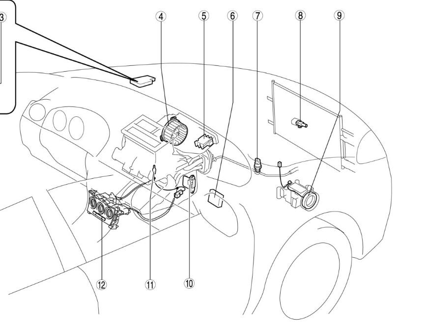Mazda3 Fuse Box