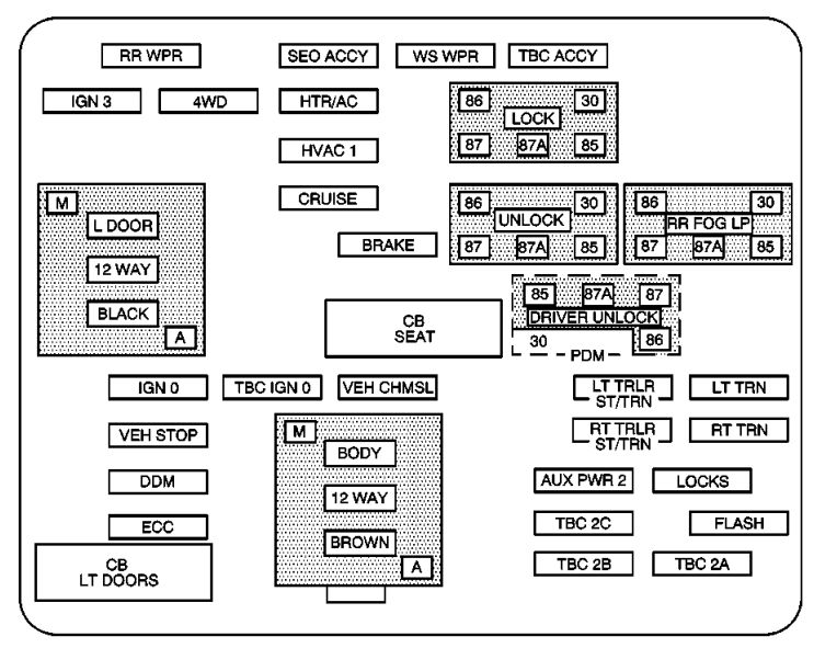2003 Suburban Fuse Diagram - Wiring Diagrams on