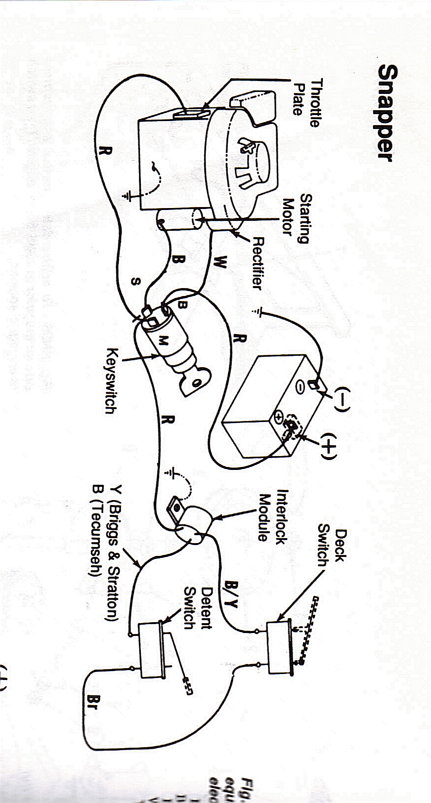 5 Hp Briggs And Stratton Wiring Diagram Charging System 20 I Need A For Engine With Sn 133437