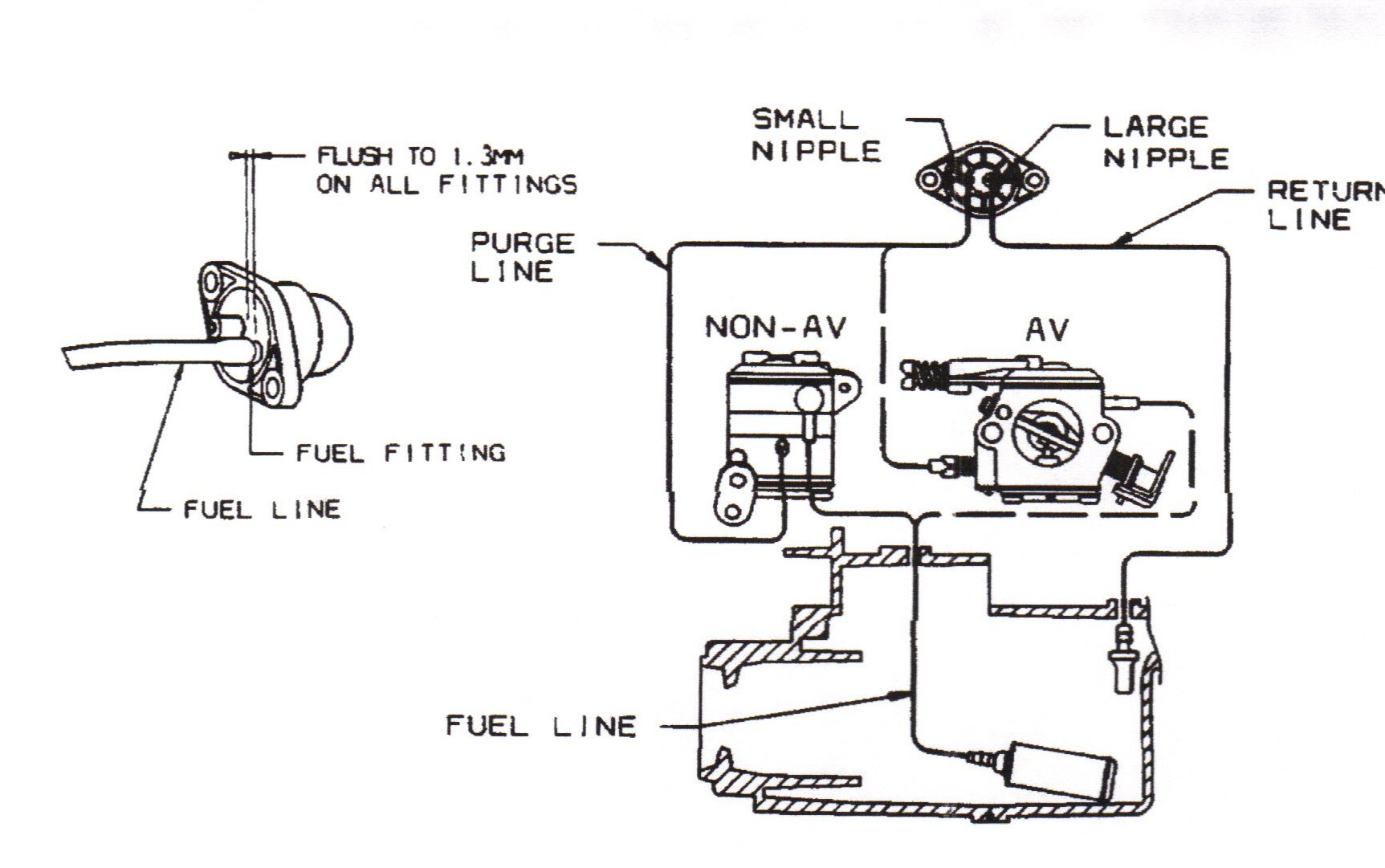 i am looking for a fuel line diagram for ryobi bp 42 blower rh justanswer com fuel line diagram for 911 fuel line diagram for poulan pro weedeater