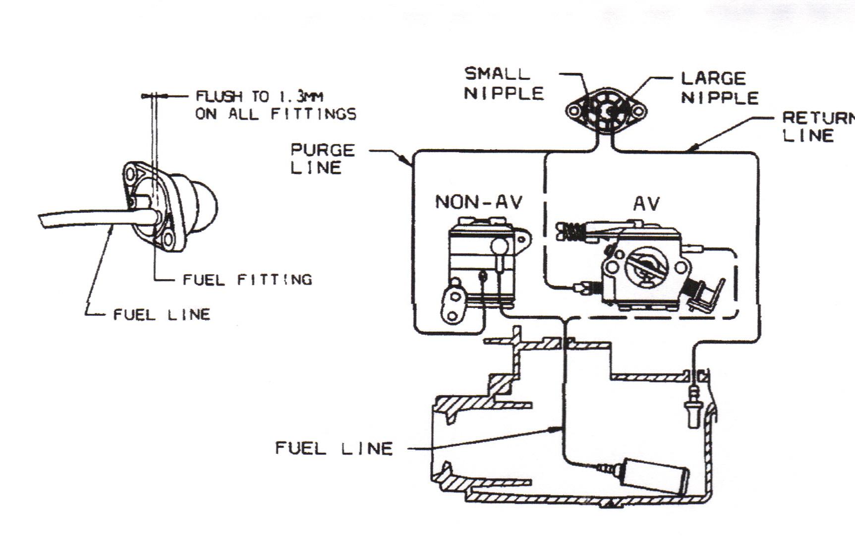 3b2994e3 9933 416d Aa F469b4b0c563 Fuel Primer Jpg