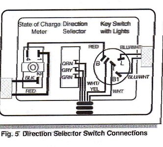 ez go ignition diagram wiring diagram