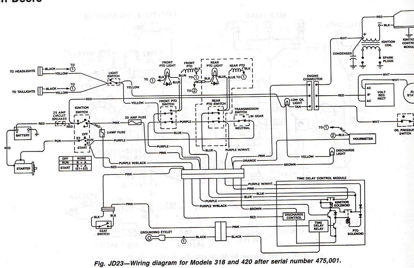 john deere 345 ignition wiring diagram i have a deere 420 garden tractor (1992) that just quit on ...