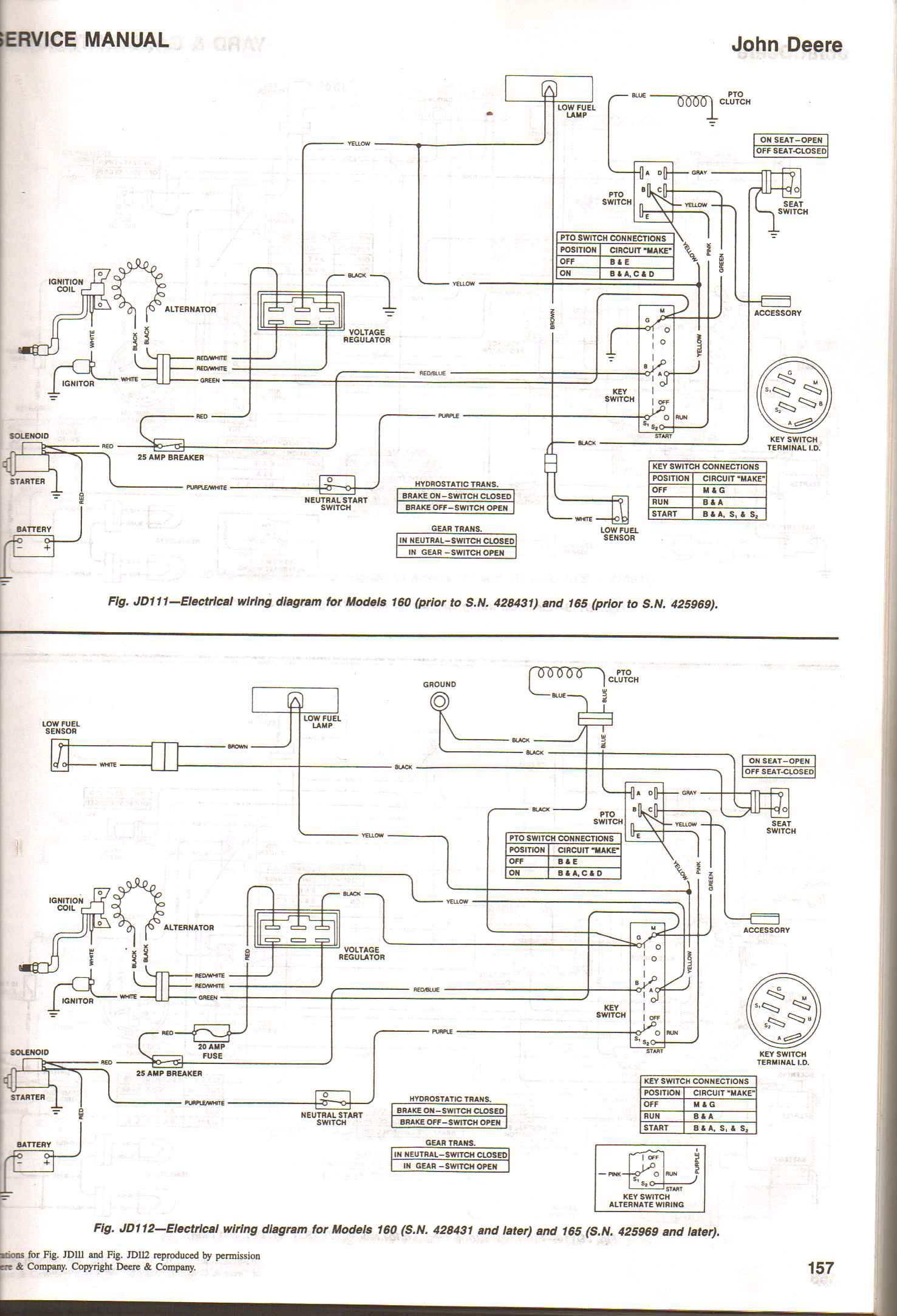 John Deere 325 Lawn Tractor Wiring Diagram Trusted Basic 165 Guide Generator I