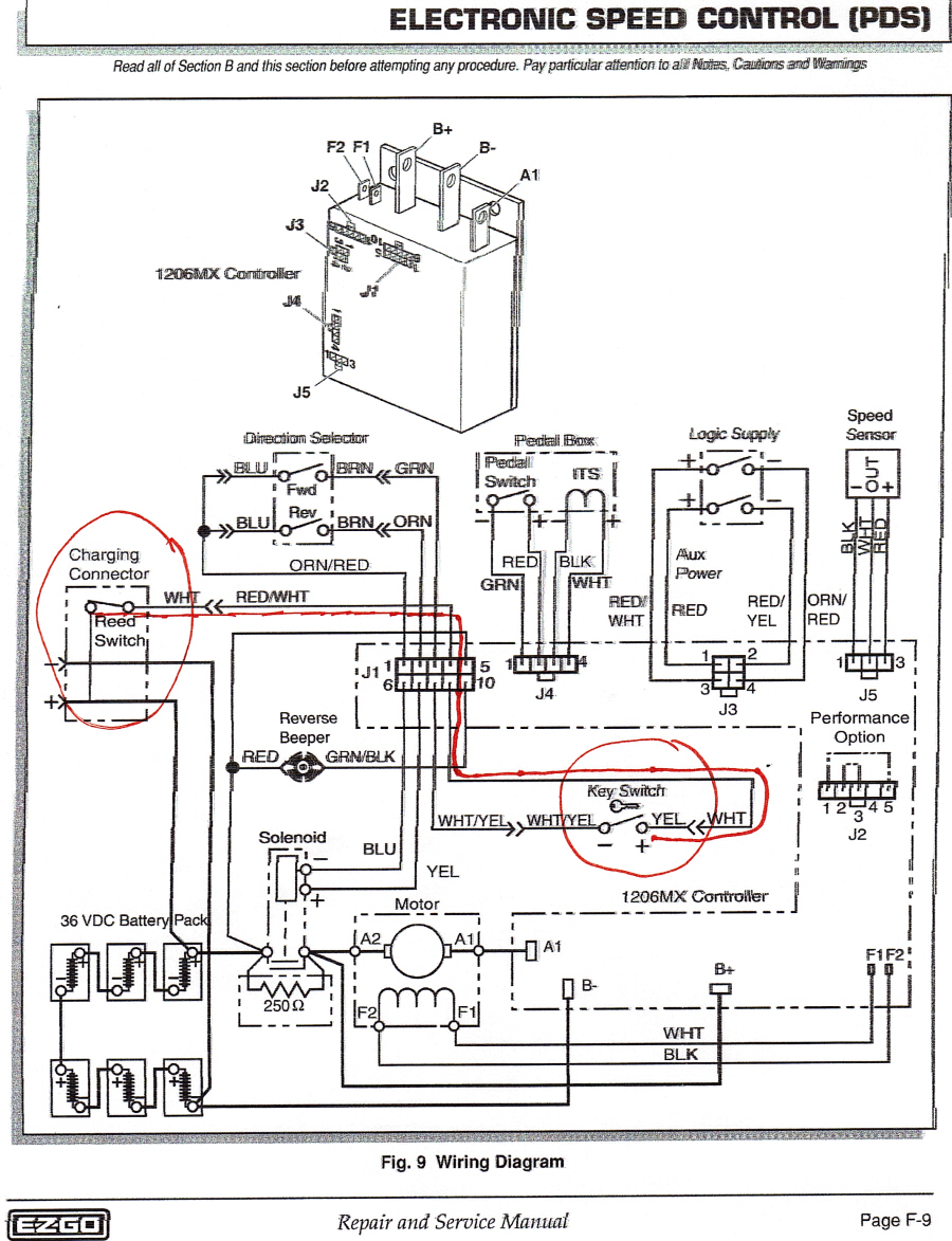 Ezgo Txt Wiring Diagram Gas Pedal on