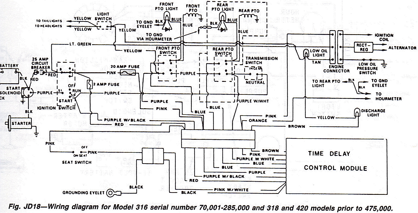 For 420 Garden Tractor Wiring | Wiring Diagram