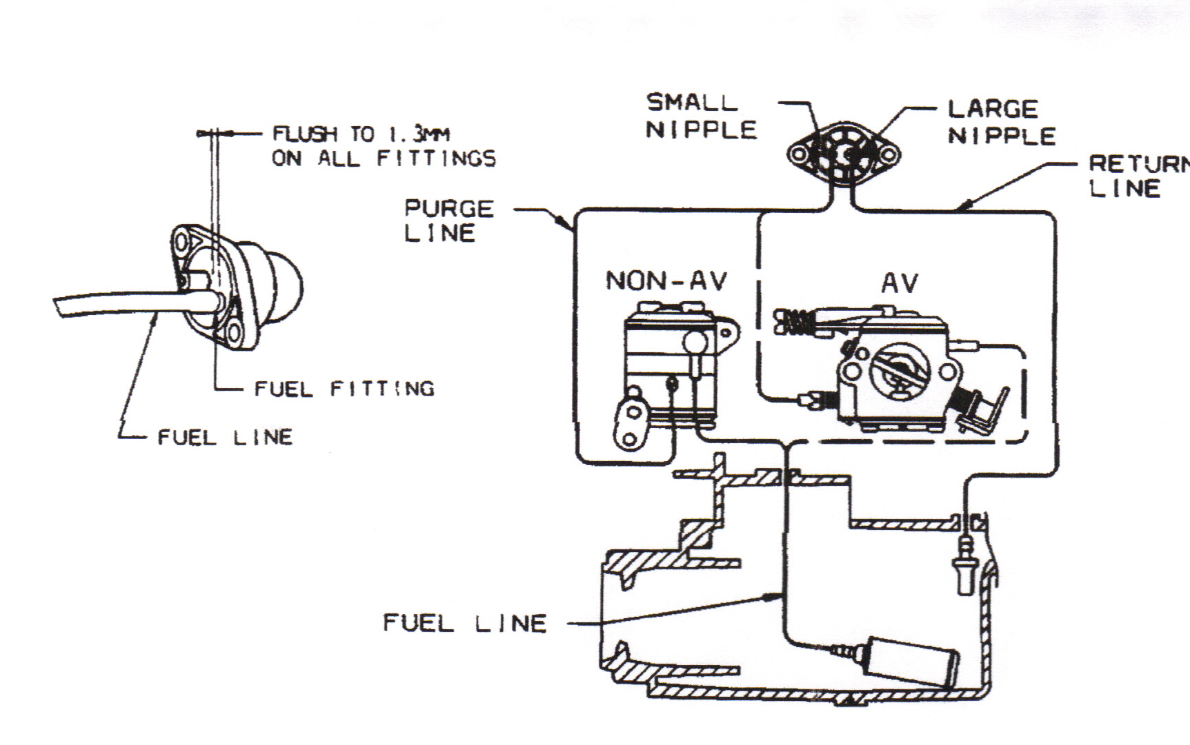 Need instructions to route primer bulb and fuel line on