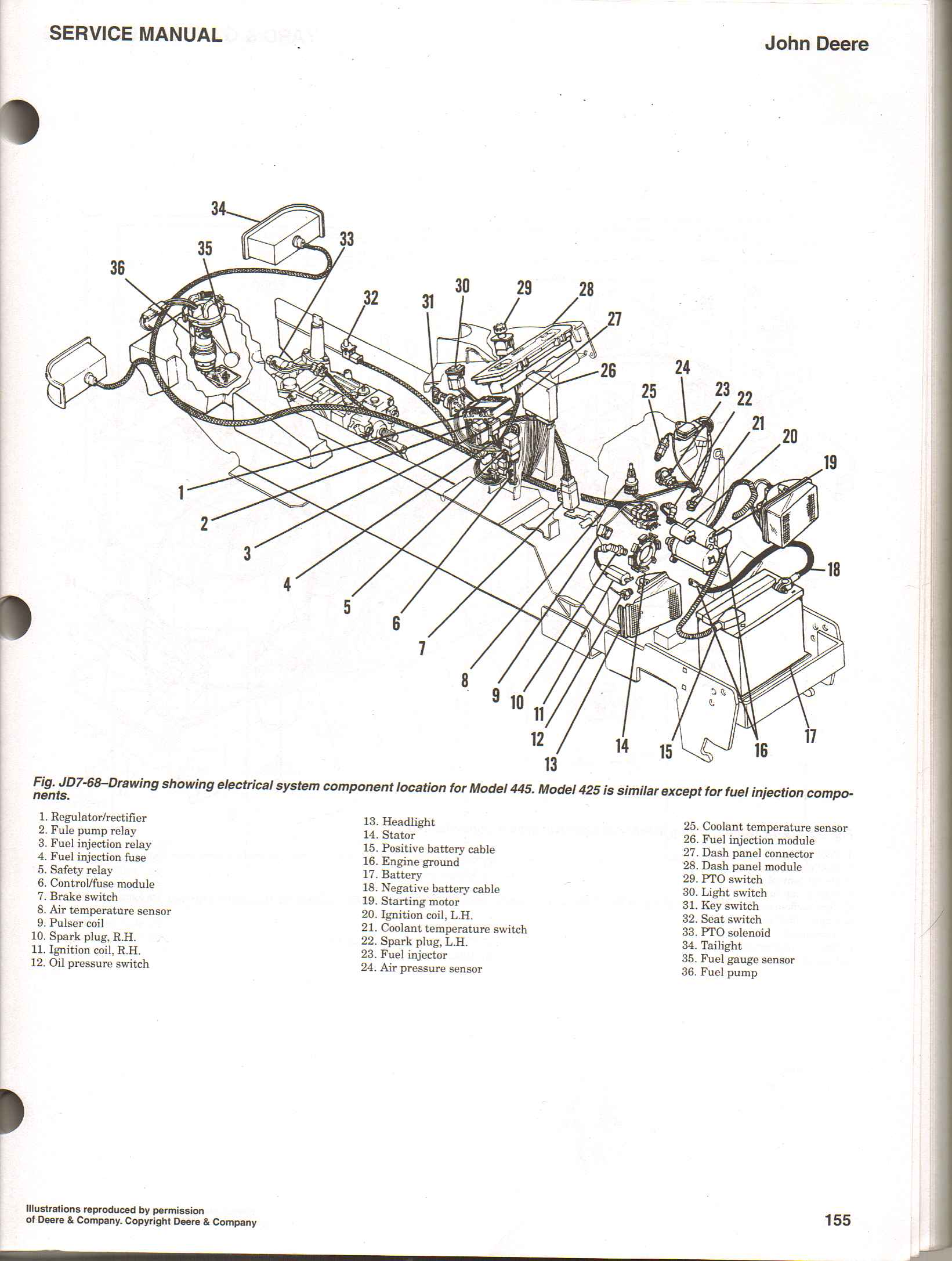 John Deere 425 Wiring Diagram Download 950 Harness 445 And Schematics On