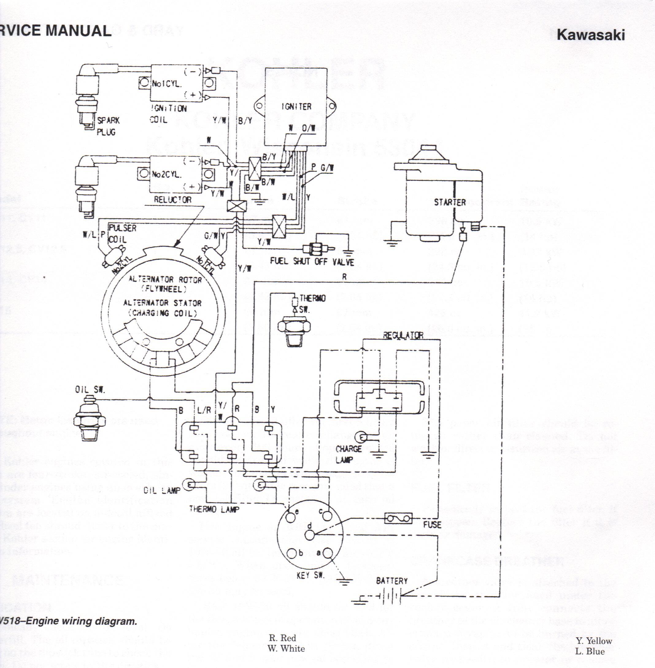 I have a 1993 Kawasaki mule with the FD620 Kawasaki V twin  I just