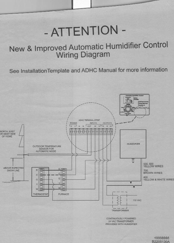 i'm trying to install the aprilaire 700a humidifier to my