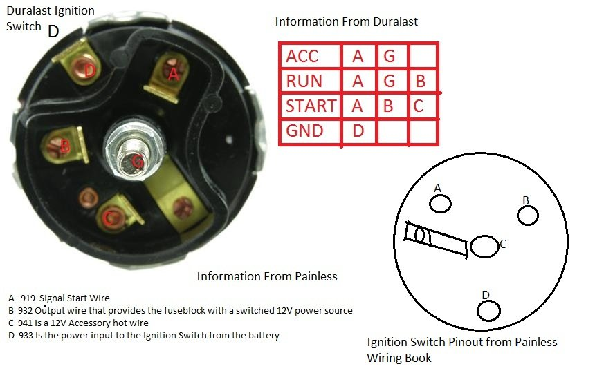 1965 Ford Mustang Ignition Switch Wiring Diagram - Wiring ...
